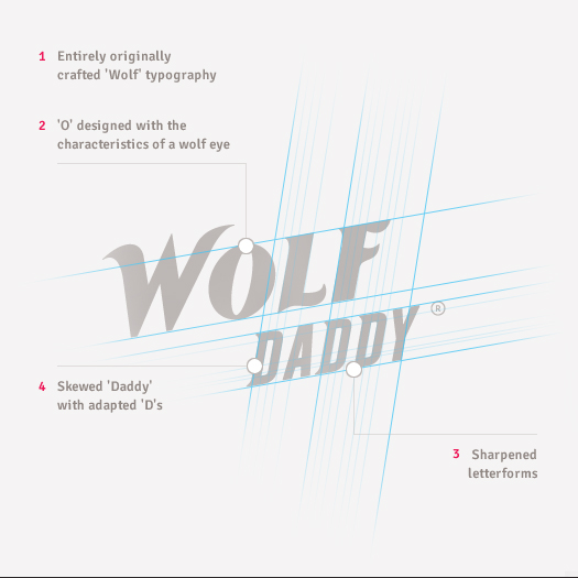 Wolf Daddy Logo Construction