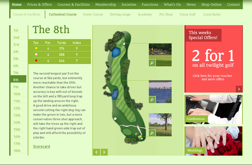 Golf Course Online Course Guide